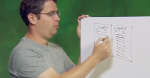 Quality Raters secondo Matt Cutts